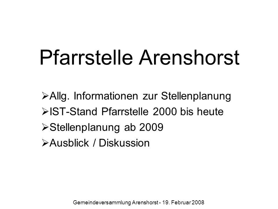 Gemeindeversammlung Arenshorst - 19. Februar 2008 Pfarrstelle Arenshorst Allg.