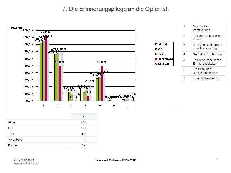 25.02.2008 10:21 www.questback.com Erinnern & Gedenken 1938 – 20089 7.
