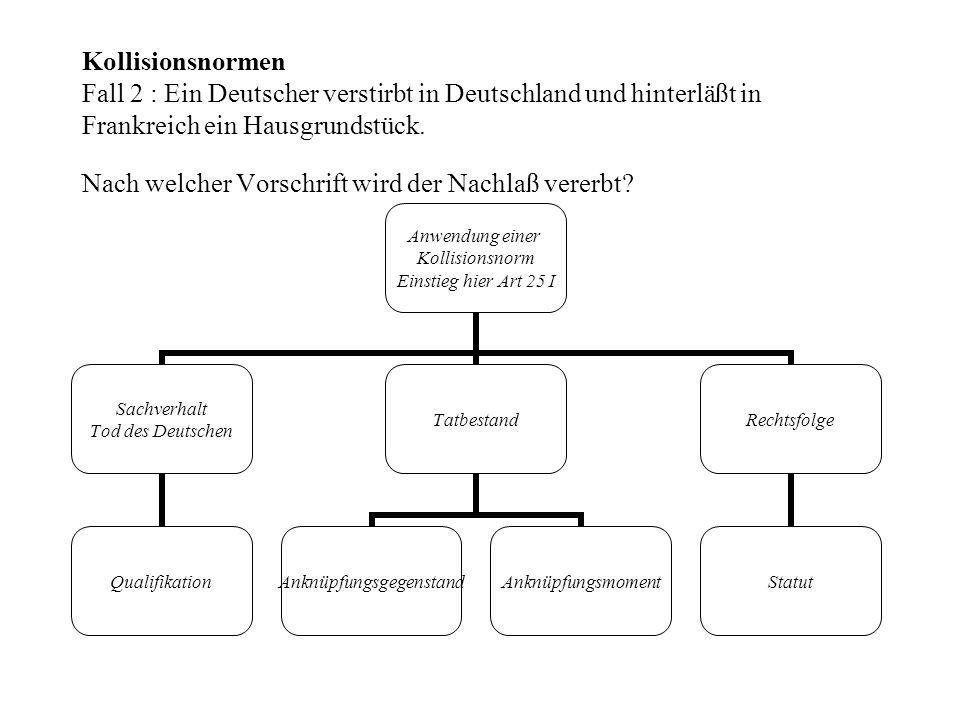 Kollisionsnormen Fall 2 : Ein Deutscher verstirbt in Deutschland und hinterläßt in Frankreich ein Hausgrundstück. Nach welcher Vorschrift wird der Nac