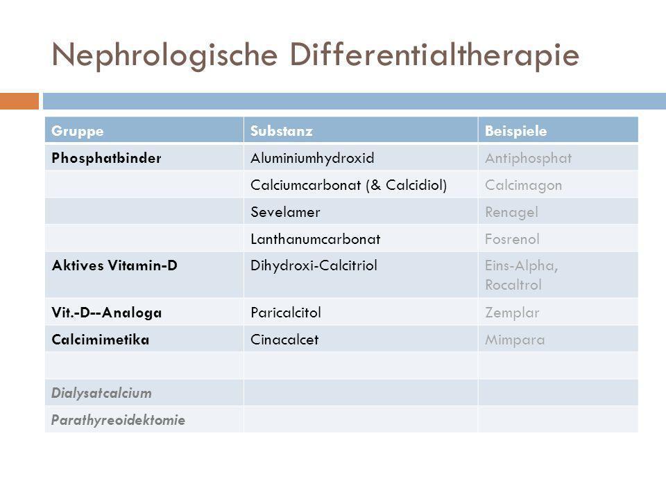 Nephrologische Differentialtherapie GruppeSubstanzBeispiele PhosphatbinderAluminiumhydroxidAntiphosphat Calciumcarbonat (& Calcidiol)Calcimagon Sevela