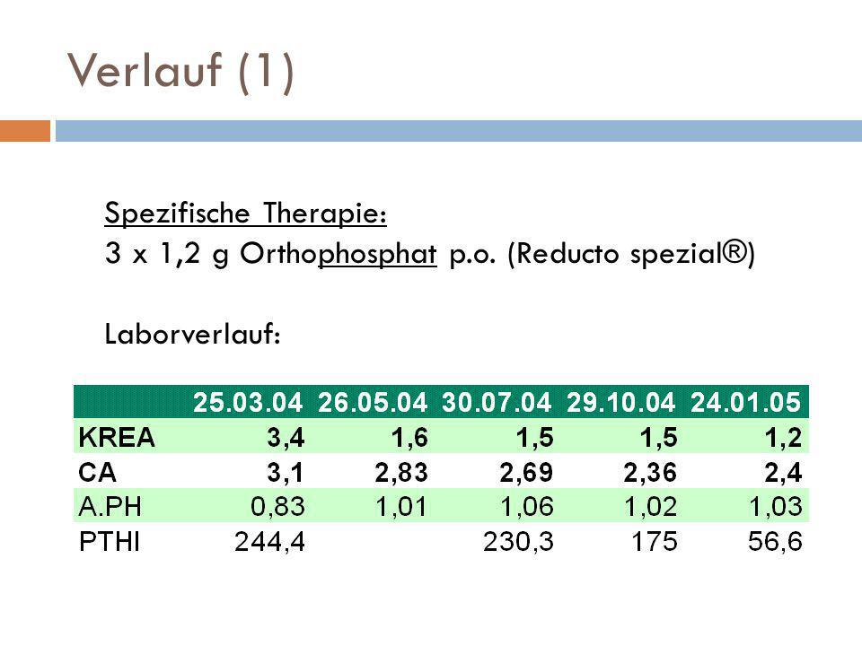 Verlauf (1) Spezifische Therapie: 3 x 1,2 g Orthophosphat p.o. (Reducto spezial®) Laborverlauf: