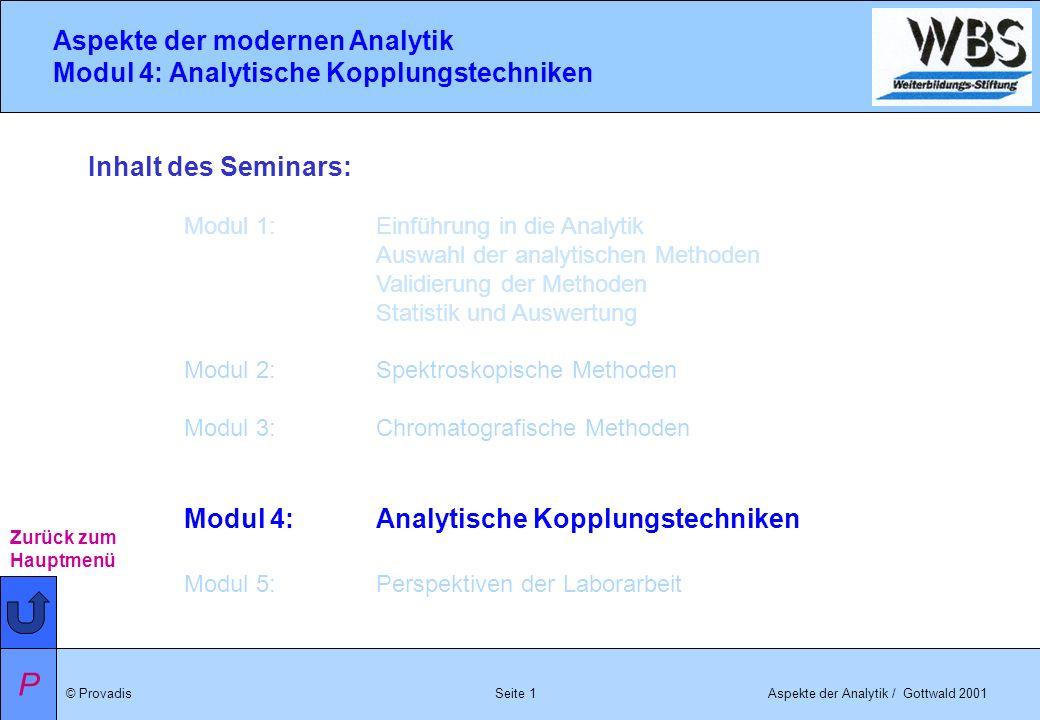 © ProvadisAspekte der Analytik / Gottwald 2001 Aspekte der modernen Analytik Modul 4: Analytische Kopplungstechniken Seite 1 Inhalt des Seminars: Modu