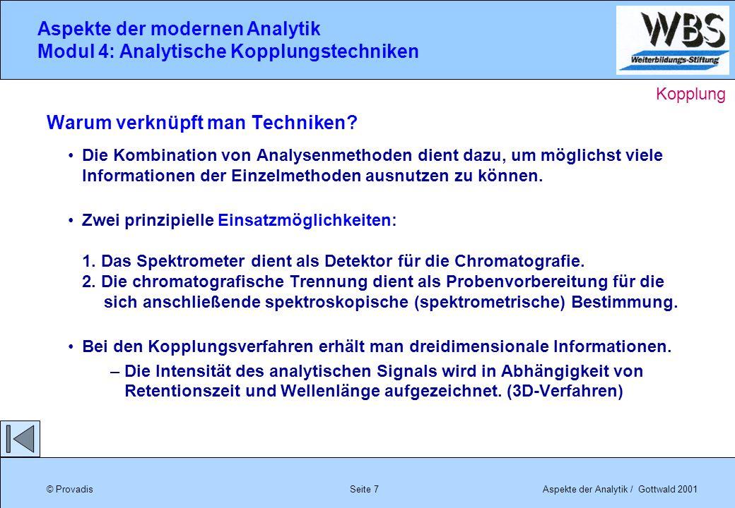 © ProvadisAspekte der Analytik / Gottwald 2001 Aspekte der modernen Analytik Modul 4: Analytische Kopplungstechniken Seite 7 Die Kombination von Analy