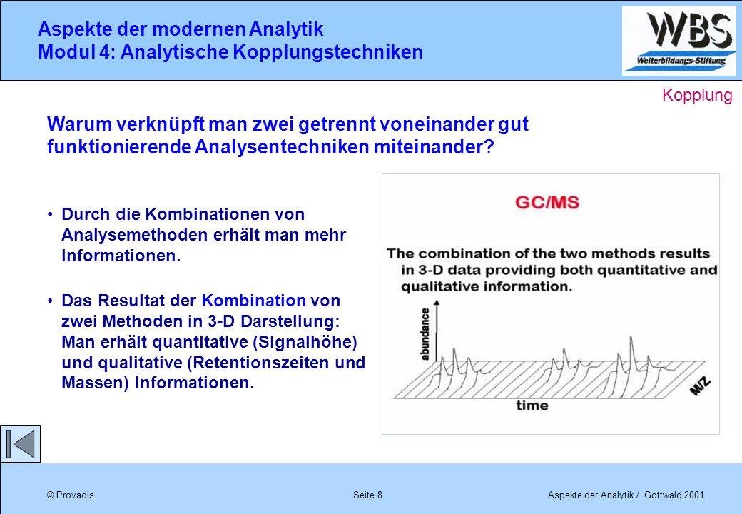 © ProvadisAspekte der Analytik / Gottwald 2001 Aspekte der modernen Analytik Modul 4: Analytische Kopplungstechniken Seite 8 Durch die Kombinationen v