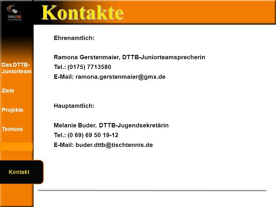 Das DTTB- Juniorteam Ziele Projekte Termine Andere JTs Kontakt Kontakte Ehrenamtlich: Ramona Gerstenmaier, DTTB-Juniorteamsprecherin Tel.: (0175) 7713580 E-Mail: ramona.gerstenmaier@gmx.de Hauptamtlich: Melanie Buder, DTTB-Jugendsekretärin Tel.: (0 69) 69 50 19-12 E-Mail: buder.dttb@tischtennis.de Kontakt