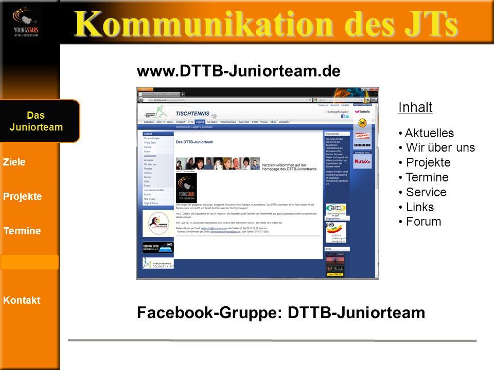 Das DTTB- Juniorteam Ziele Projekte Termine Andere JTs Kontakt Kommunikation des JTs Das Juniorteam www.DTTB-Juniorteam.de Inhalt Aktuelles Wir über uns Projekte Termine Service Links Forum Facebook-Gruppe: DTTB-Juniorteam