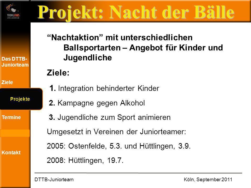 Das DTTB- Juniorteam Ziele Projekte Termine Andere JTs Kontakt Projekt: Nacht der Bälle Nachtaktion mit unterschiedlichen Ballsportarten – Angebot für Kinder und Jugendliche Ziele: 1.