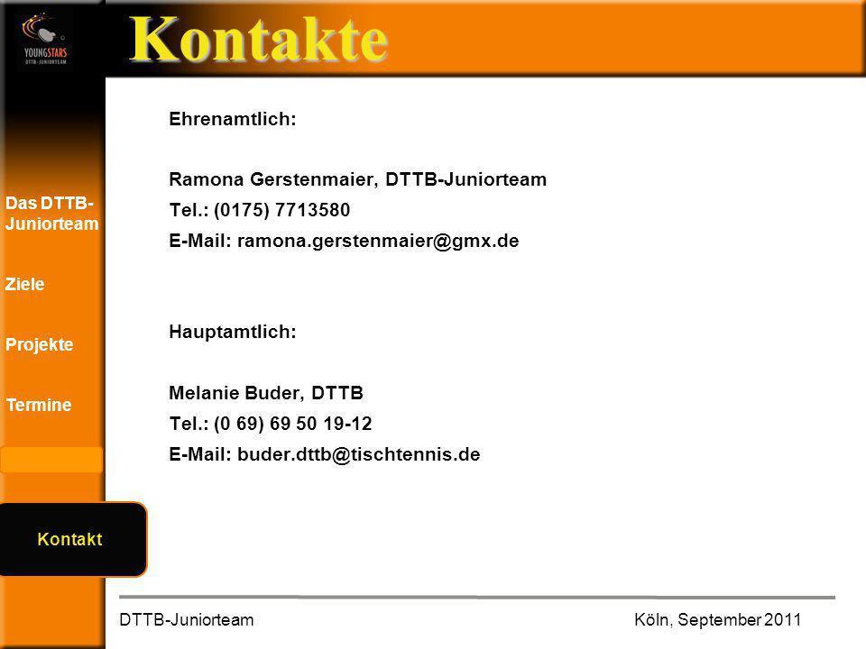 Das DTTB- Juniorteam Ziele Projekte Termine Andere JTs Kontakt Kontakte Ehrenamtlich: Ramona Gerstenmaier, DTTB-Juniorteam Tel.: (0175) 7713580 E-Mail: ramona.gerstenmaier@gmx.de Hauptamtlich: Melanie Buder, DTTB Tel.: (0 69) 69 50 19-12 E-Mail: buder.dttb@tischtennis.de DTTB-JuniorteamKöln, September 2011 Kontakt