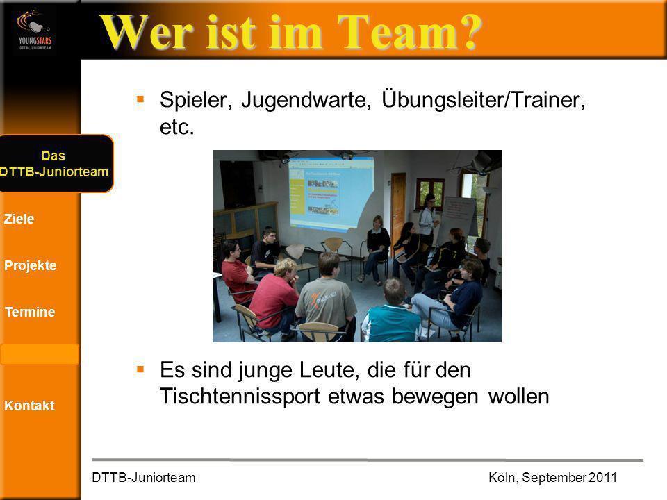 Das DTTB- Juniorteam Ziele Projekte Termine Andere JTs Kontakt Termine 2011 23.