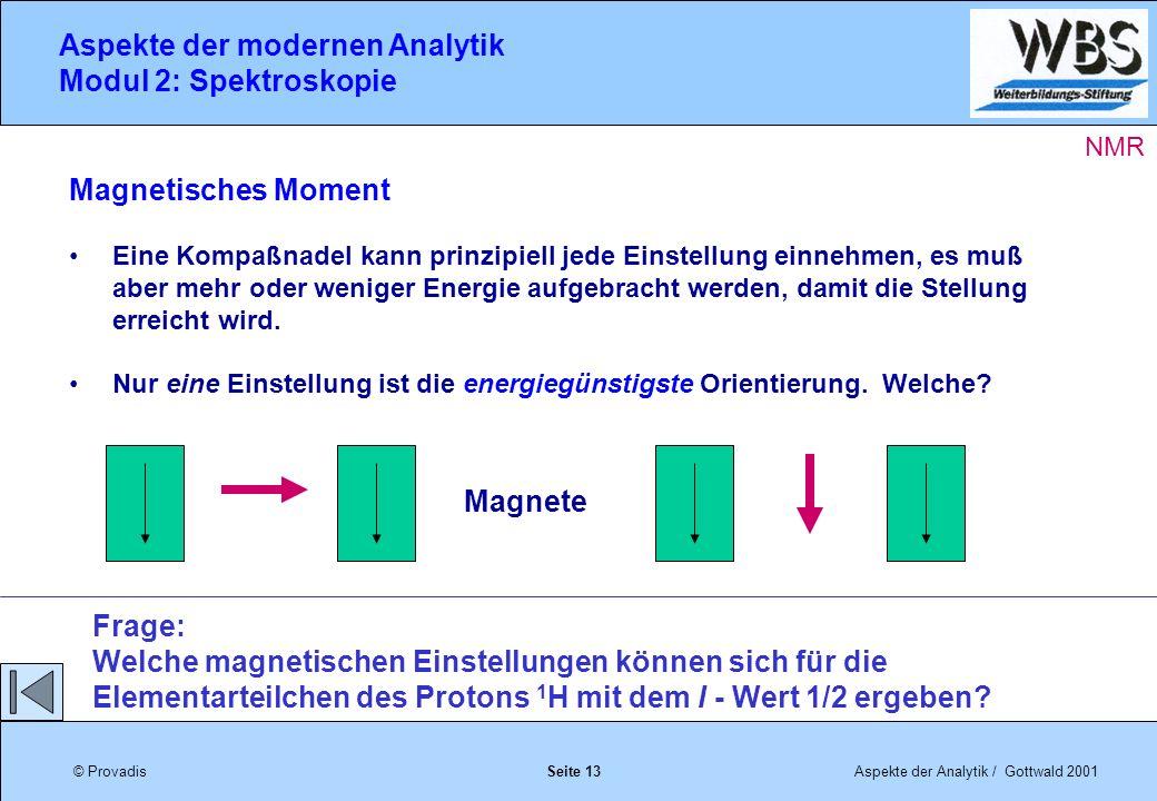 © ProvadisAspekte der Analytik / Gottwald 2001 Aspekte der modernen Analytik Modul 2: Spektroskopie Seite 13 Magnetisches Moment Eine Kompaßnadel kann prinzipiell jede Einstellung einnehmen, es muß aber mehr oder weniger Energie aufgebracht werden, damit die Stellung erreicht wird.