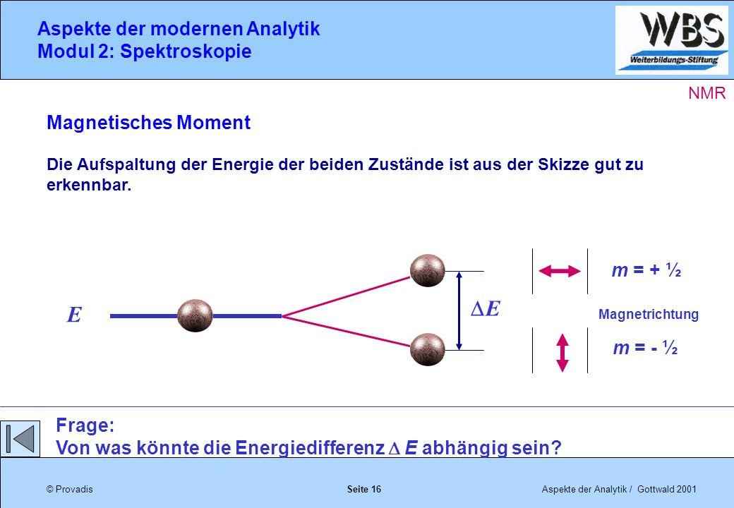 © ProvadisAspekte der Analytik / Gottwald 2001 Aspekte der modernen Analytik Modul 2: Spektroskopie Seite 16 Magnetisches Moment Die Aufspaltung der Energie der beiden Zustände ist aus der Skizze gut zu erkennbar.