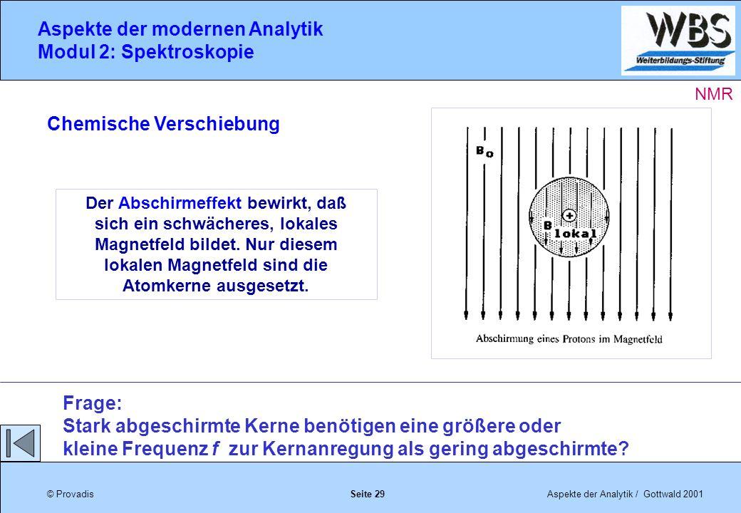 © ProvadisAspekte der Analytik / Gottwald 2001 Aspekte der modernen Analytik Modul 2: Spektroskopie Seite 29 Der Abschirmeffekt bewirkt, daß sich ein schwächeres, lokales Magnetfeld bildet.