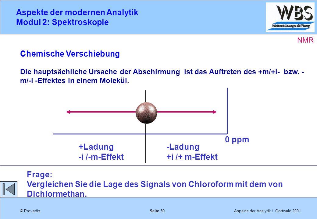 © ProvadisAspekte der Analytik / Gottwald 2001 Aspekte der modernen Analytik Modul 2: Spektroskopie Seite 30 Chemische Verschiebung Die hauptsächliche Ursache der Abschirmung ist das Auftreten des +m/+i- bzw.