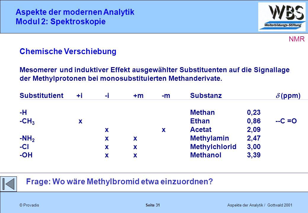 © ProvadisAspekte der Analytik / Gottwald 2001 Aspekte der modernen Analytik Modul 2: Spektroskopie Seite 31 Chemische Verschiebung Mesomerer und induktiver Effekt ausgewählter Substituenten auf die Signallage der Methylprotonen bei monosubstituierten Methanderivate.