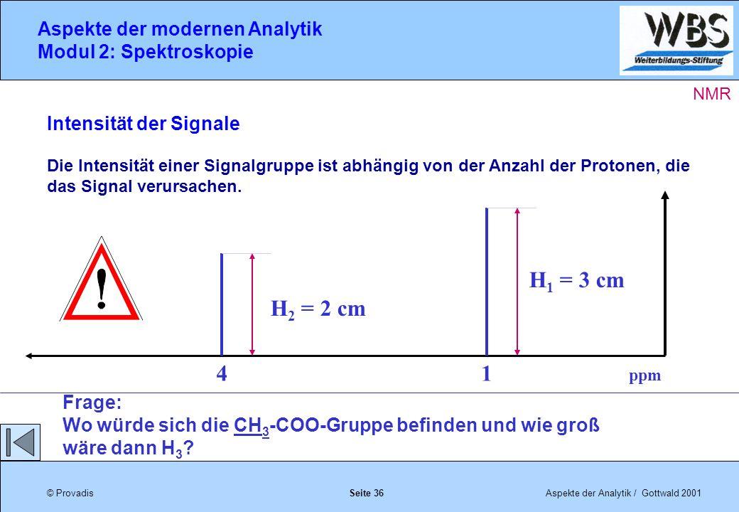 © ProvadisAspekte der Analytik / Gottwald 2001 Aspekte der modernen Analytik Modul 2: Spektroskopie Seite 36 Intensität der Signale Die Intensität einer Signalgruppe ist abhängig von der Anzahl der Protonen, die das Signal verursachen.