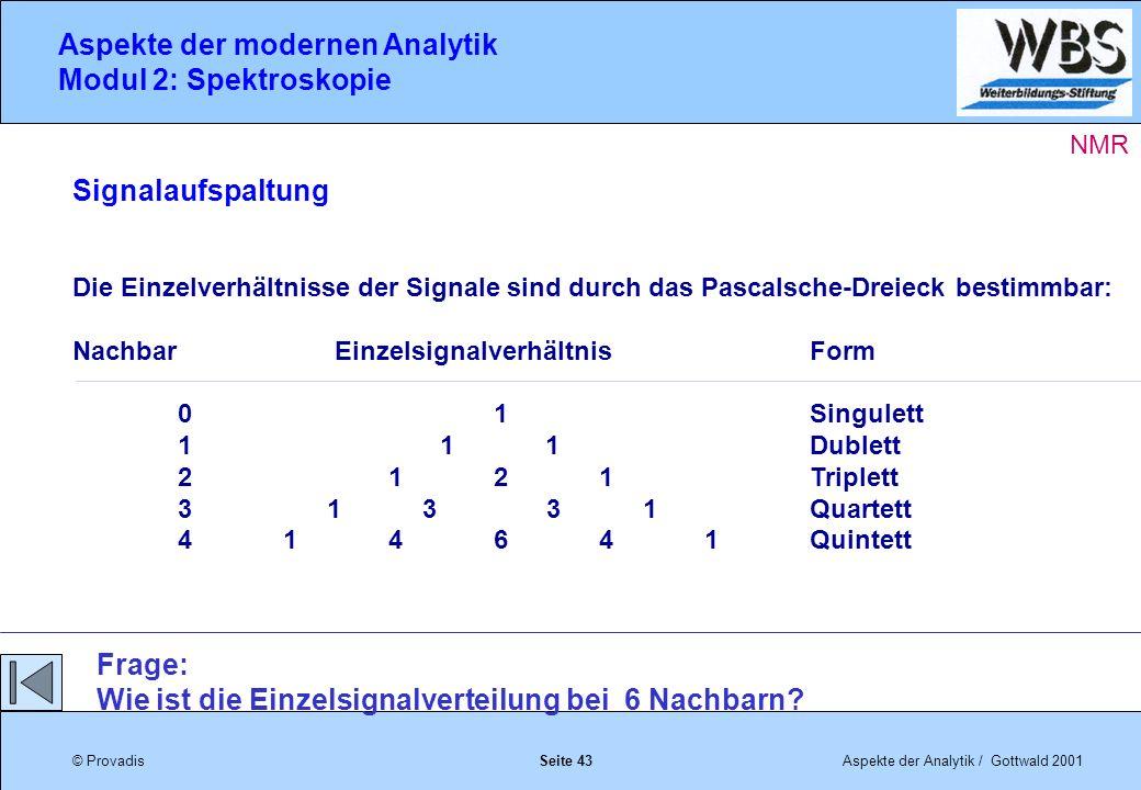 © ProvadisAspekte der Analytik / Gottwald 2001 Aspekte der modernen Analytik Modul 2: Spektroskopie Seite 43 Signalaufspaltung Die Einzelverhältnisse der Signale sind durch das Pascalsche-Dreieck bestimmbar: Nachbar EinzelsignalverhältnisForm 01Singulett 1 1 1 Dublett 2121Triplett 3 1 3 3 1Quartett 414641Quintett Frage: Wie ist die Einzelsignalverteilung bei 6 Nachbarn.