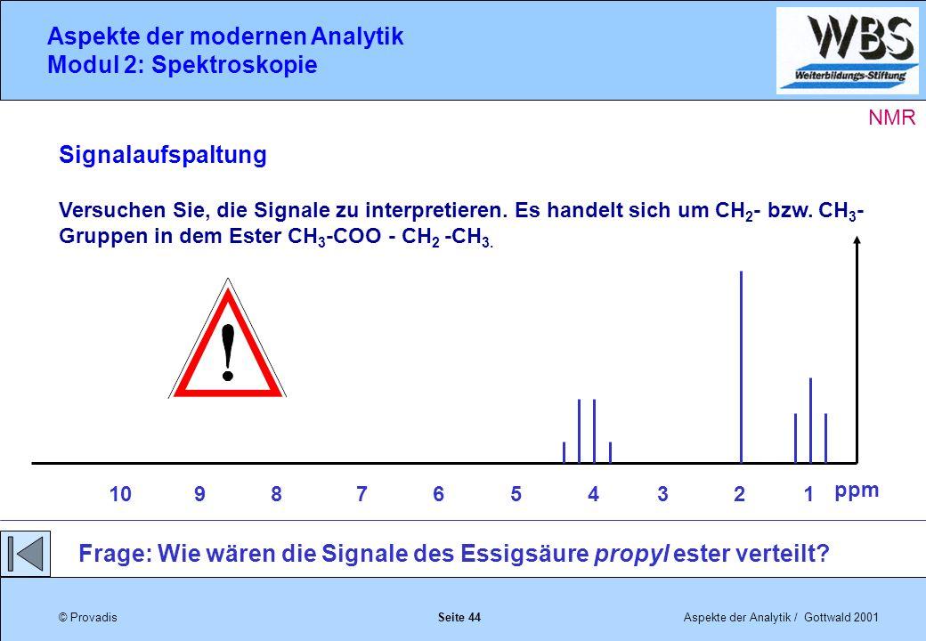 © ProvadisAspekte der Analytik / Gottwald 2001 Aspekte der modernen Analytik Modul 2: Spektroskopie Seite 44 Signalaufspaltung Versuchen Sie, die Signale zu interpretieren.