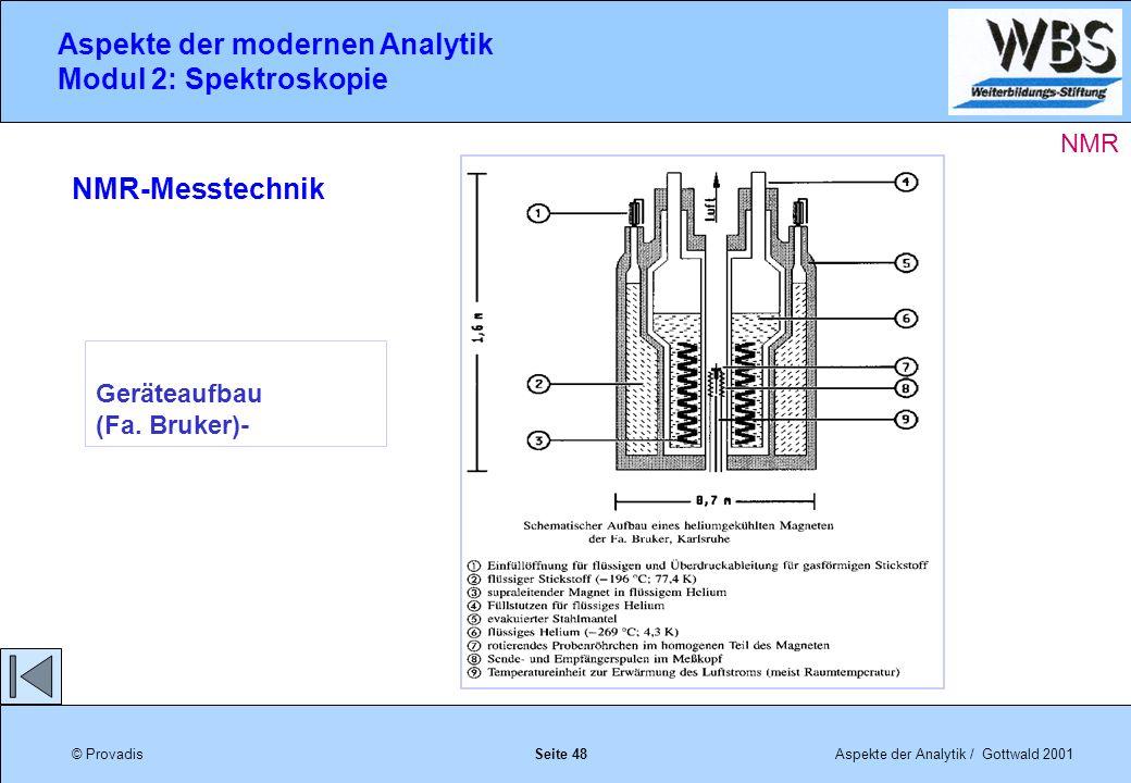 © ProvadisAspekte der Analytik / Gottwald 2001 Aspekte der modernen Analytik Modul 2: Spektroskopie Seite 48 Geräteaufbau (Fa.
