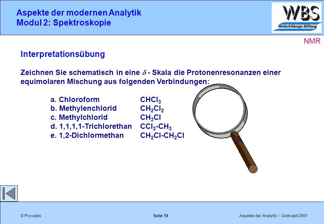 © ProvadisAspekte der Analytik / Gottwald 2001 Aspekte der modernen Analytik Modul 2: Spektroskopie Seite 54 Interpretationsübung Zeichnen Sie schematisch in eine - Skala die Protonenresonanzen einer equimolaren Mischung aus folgenden Verbindungen: a.