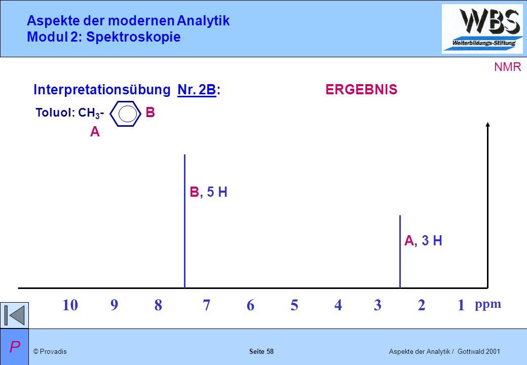 © ProvadisAspekte der Analytik / Gottwald 2001 Aspekte der modernen Analytik Modul 2: Spektroskopie Seite 58 Interpretationsübung Nr.