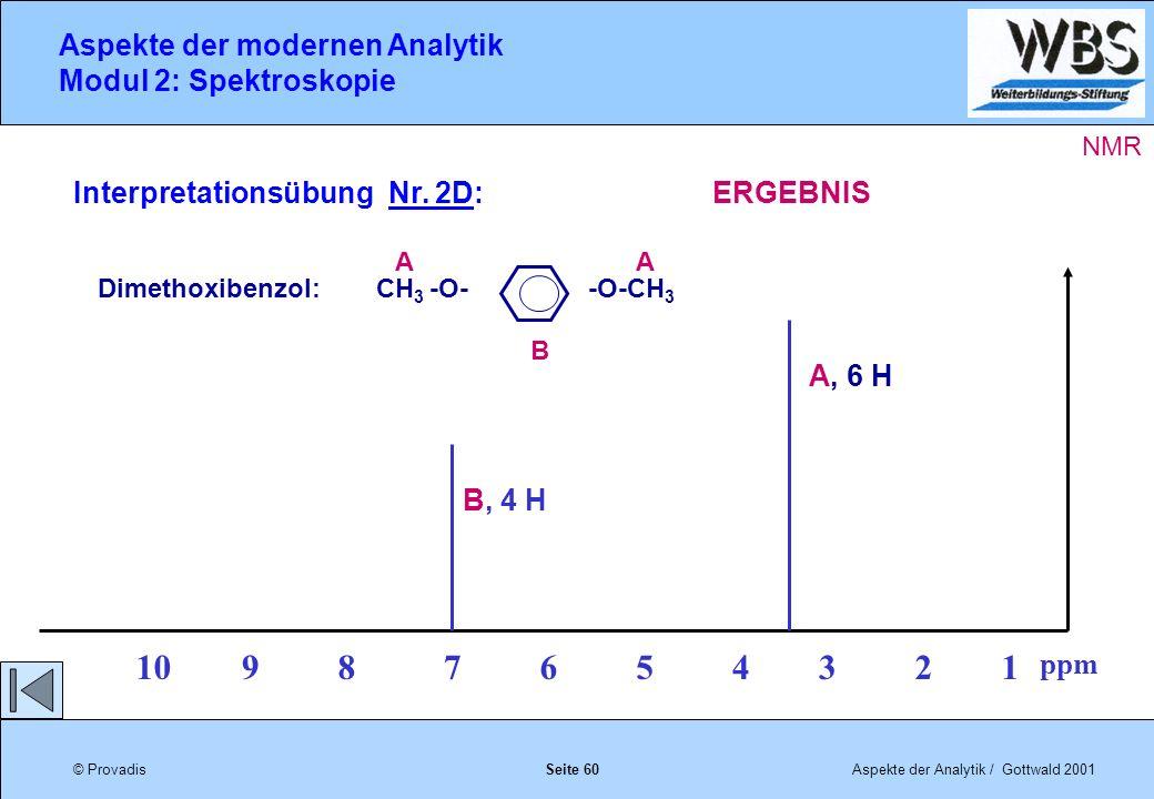© ProvadisAspekte der Analytik / Gottwald 2001 Aspekte der modernen Analytik Modul 2: Spektroskopie Seite 60 Interpretationsübung Nr.