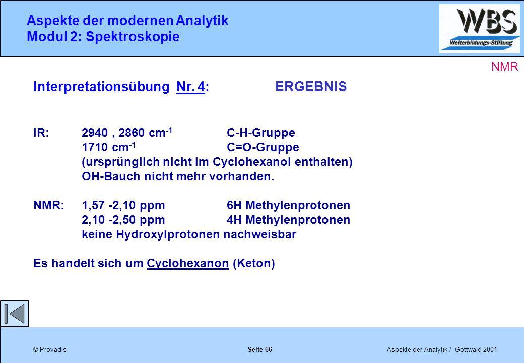 © ProvadisAspekte der Analytik / Gottwald 2001 Aspekte der modernen Analytik Modul 2: Spektroskopie Seite 66 Interpretationsübung Nr.