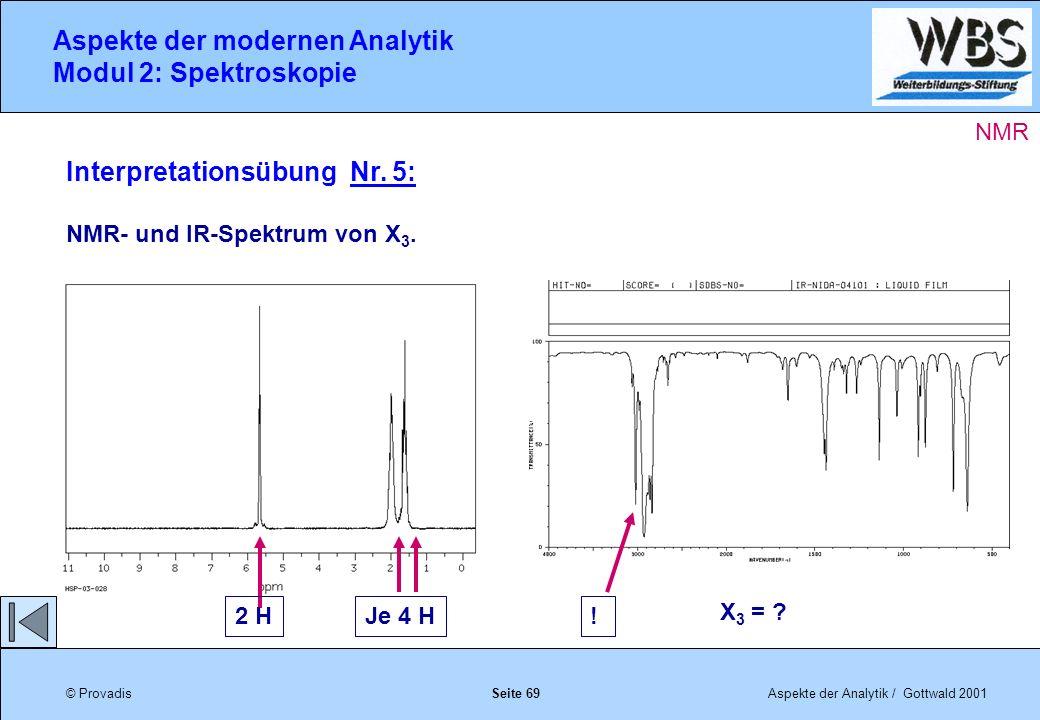 © ProvadisAspekte der Analytik / Gottwald 2001 Aspekte der modernen Analytik Modul 2: Spektroskopie Seite 69 Interpretationsübung Nr.