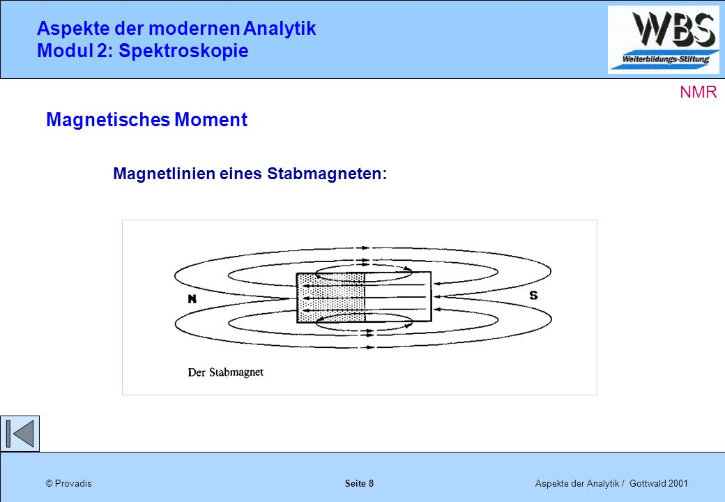 © ProvadisAspekte der Analytik / Gottwald 2001 Aspekte der modernen Analytik Modul 2: Spektroskopie Seite 8 Magnetisches Moment Magnetlinien eines Stabmagneten: NMR