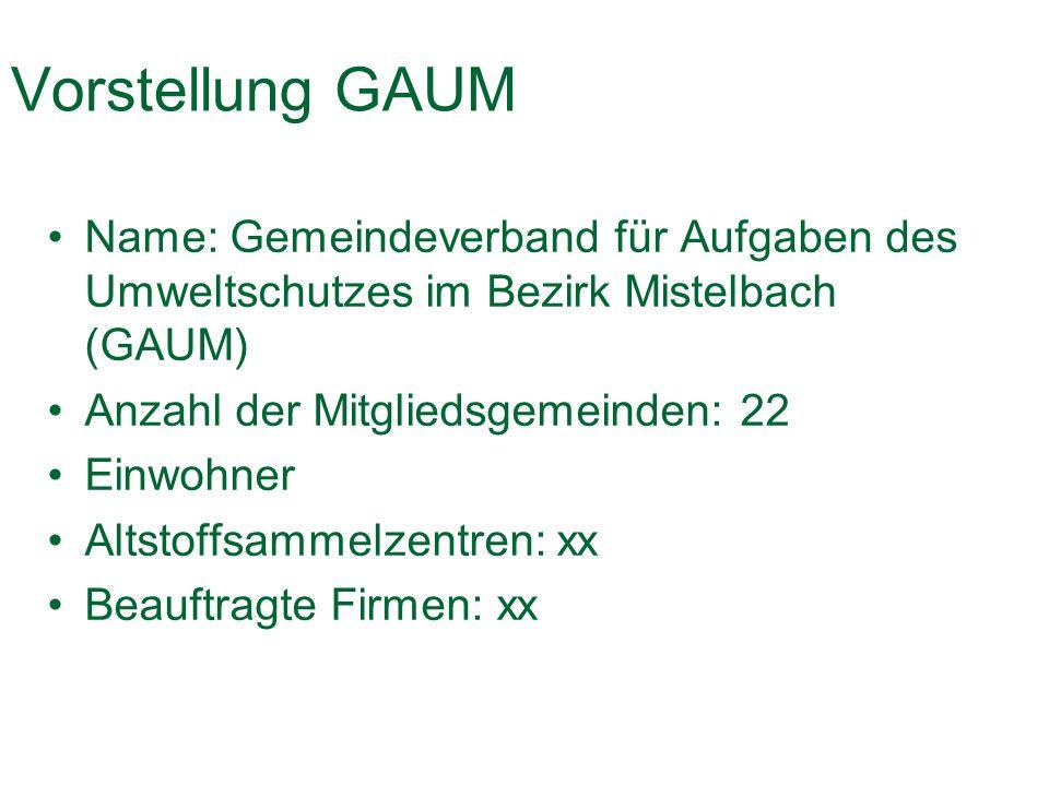 Vorstellung GAUM Name: Gemeindeverband für Aufgaben des Umweltschutzes im Bezirk Mistelbach (GAUM) Anzahl der Mitgliedsgemeinden: 22 Einwohner Altstoffsammelzentren: xx Beauftragte Firmen: xx