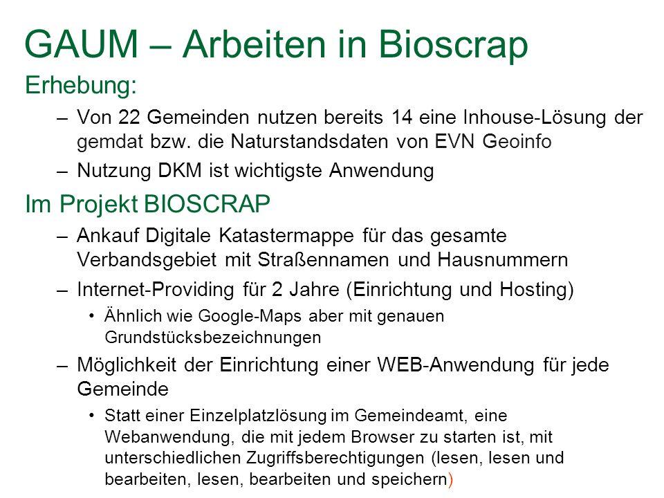 GAUM – Arbeiten in Bioscrap Erhebung: –Von 22 Gemeinden nutzen bereits 14 eine Inhouse-Lösung der gemdat bzw.