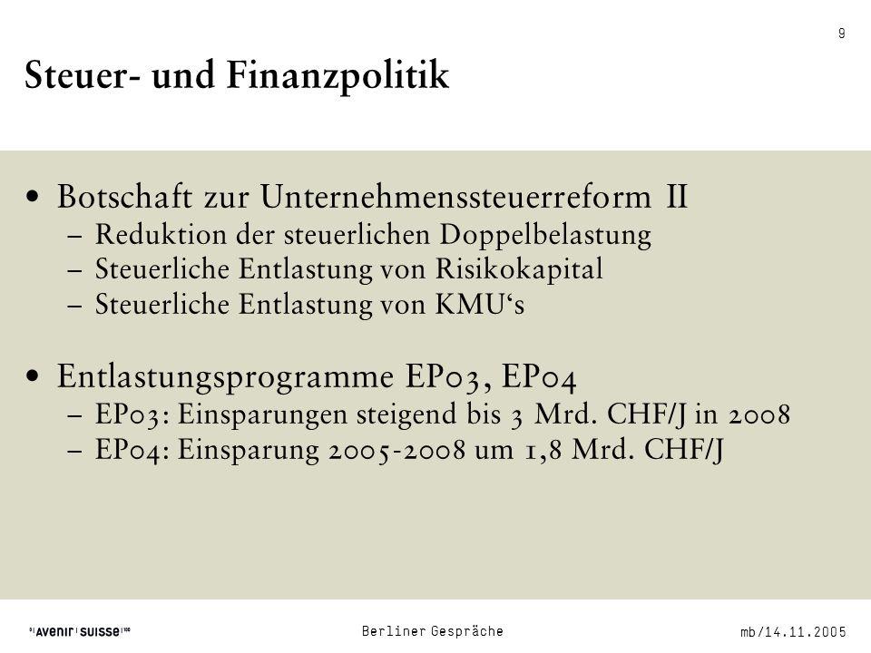 mb/14.11.2005 Berliner Gespräche 9 Steuer- und Finanzpolitik Botschaft zur Unternehmenssteuerreform II –Reduktion der steuerlichen Doppelbelastung –Steuerliche Entlastung von Risikokapital –Steuerliche Entlastung von KMUs Entlastungsprogramme EP03, EP04 –EP03: Einsparungen steigend bis 3 Mrd.