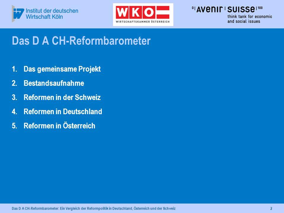 Das D A CH-Reformbarometer: Ein Vergleich der Reformpolitik in Deutschland, Österreich und der Schweiz2 Das D A CH-Reformbarometer 1.Das gemeinsame Projekt 2.Bestandsaufnahme 3.Reformen in der Schweiz 4.Reformen in Deutschland 5.Reformen in Österreich