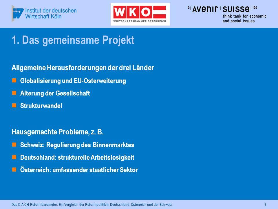 Das D A CH-Reformbarometer: Ein Vergleich der Reformpolitik in Deutschland, Österreich und der Schweiz3 1.