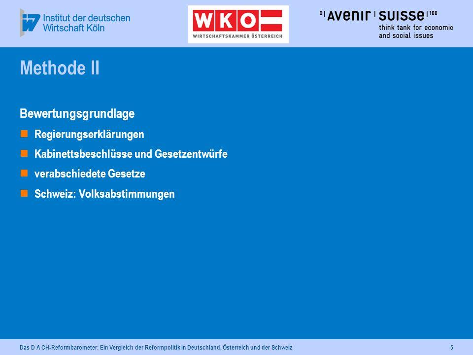Das D A CH-Reformbarometer: Ein Vergleich der Reformpolitik in Deutschland, Österreich und der Schweiz5 Methode II Bewertungsgrundlage Regierungserklärungen Kabinettsbeschlüsse und Gesetzentwürfe verabschiedete Gesetze Schweiz: Volksabstimmungen