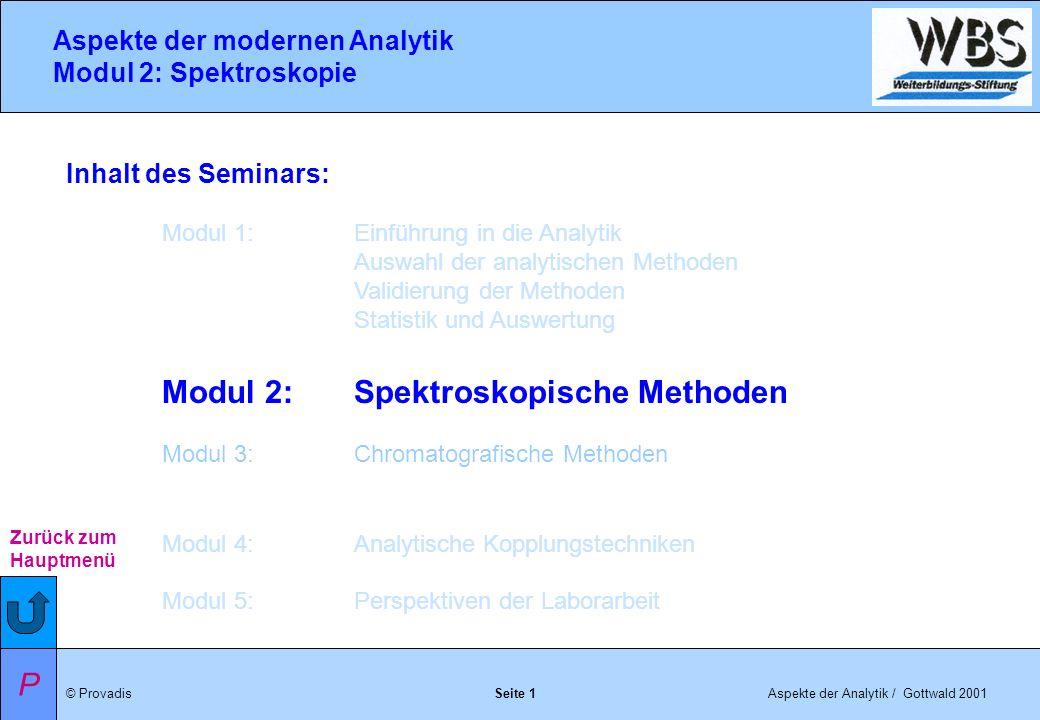 © ProvadisAspekte der Analytik / Gottwald 2001 Aspekte der modernen Analytik Modul 2: Spektroskopie Seite 62 IR