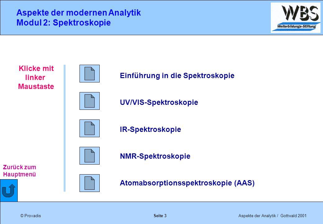 © ProvadisAspekte der Analytik / Gottwald 2001 Aspekte der modernen Analytik Modul 2: Spektroskopie Seite 4 D ie Weiterbildungs-Stiftungsstiftung präsentiert: Modul 2 Einführung UV/VIS-Spektroskopie IR-Spektroskopie Massenspektroskopie NMR-Spektroskopie AAS