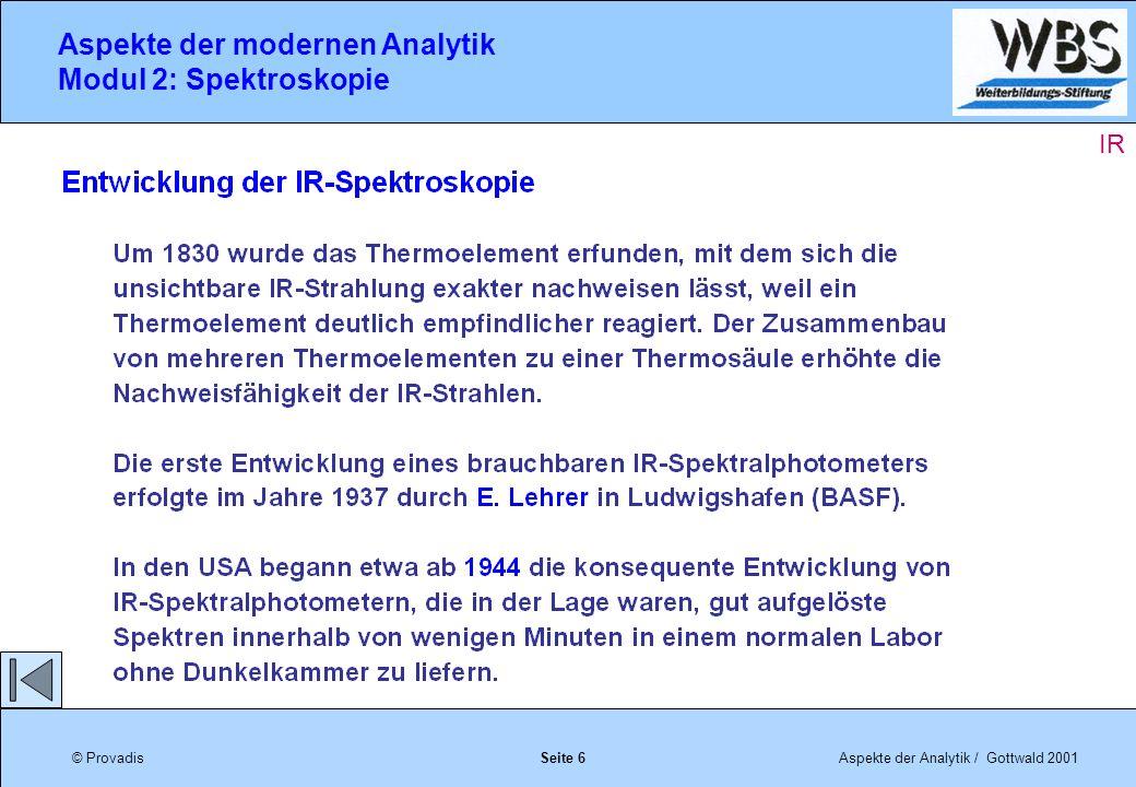 © ProvadisAspekte der Analytik / Gottwald 2001 Aspekte der modernen Analytik Modul 2: Spektroskopie Seite 7 IR