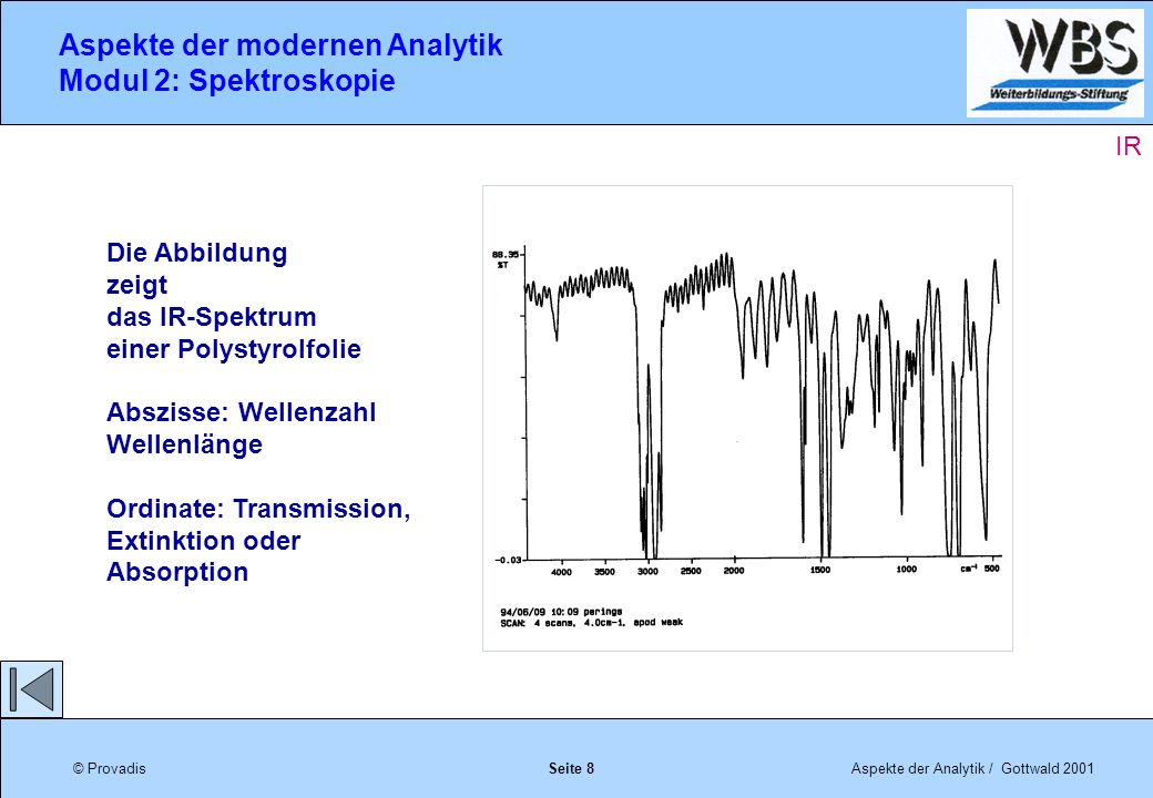 © ProvadisAspekte der Analytik / Gottwald 2001 Aspekte der modernen Analytik Modul 2: Spektroskopie Seite 59 KBr+Substanz IR KBr-Presstechnik