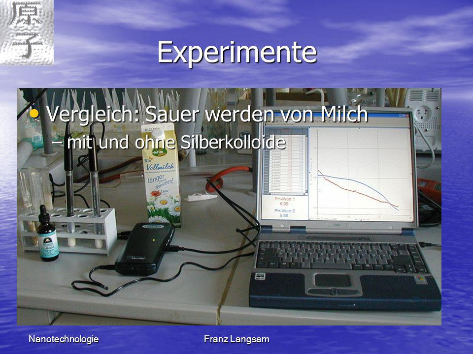 NanotechnologieFranz Langsam Experimente Vergleich: Sauer werden von Milch Vergleich: Sauer werden von Milch –mit und ohne Silberkolloide