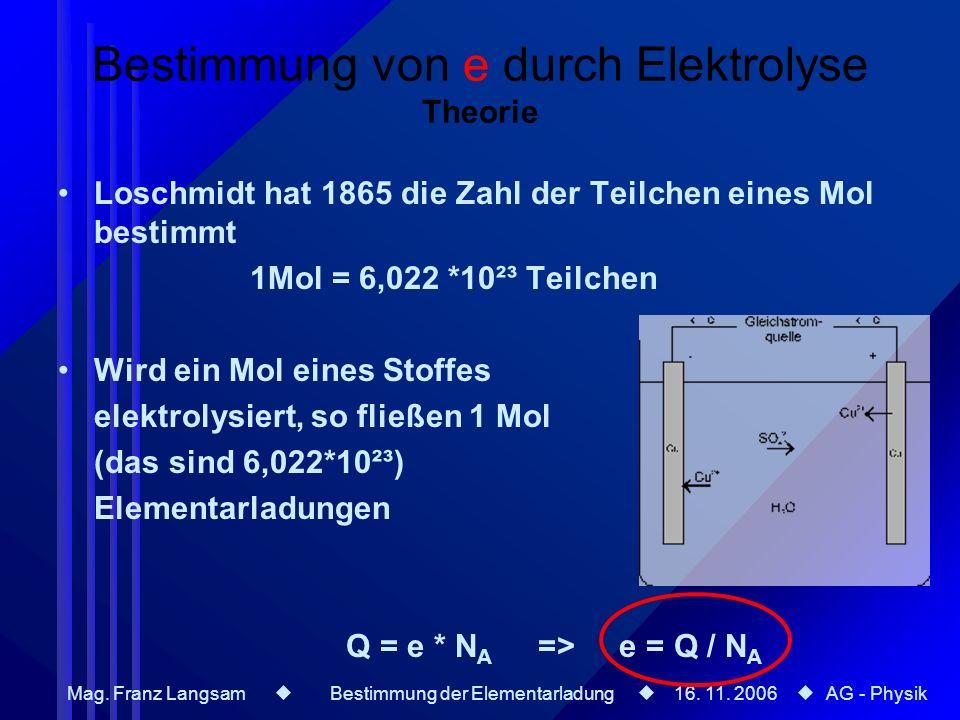 Mag. Franz Langsam Bestimmung der Elementarladung 16. 11. 2006 AG - Physik Loschmidt hat 1865 die Zahl der Teilchen eines Mol bestimmt 1Mol = 6,022 *1