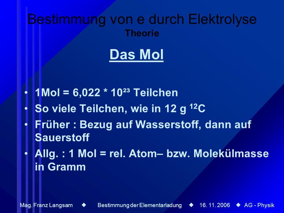 Mag. Franz Langsam Bestimmung der Elementarladung 16. 11. 2006 AG - Physik Das Mol 1Mol = 6,022 * 10²³ Teilchen So viele Teilchen, wie in 12 g 12 C Fr