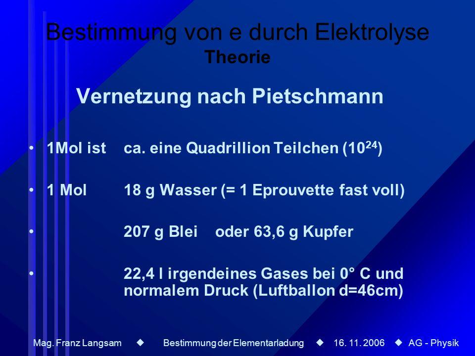 Mag. Franz Langsam Bestimmung der Elementarladung 16. 11. 2006 AG - Physik Vernetzung nach Pietschmann 1Mol ist ca. eine Quadrillion Teilchen (10 24 )