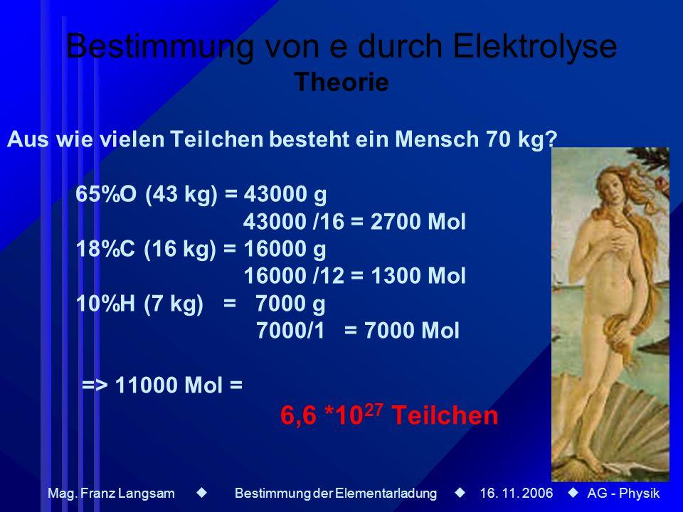 Mag. Franz Langsam Bestimmung der Elementarladung 16. 11. 2006 AG - Physik Aus wie vielen Teilchen besteht ein Mensch 70 kg? 65%O (43 kg) = 43000 g 43