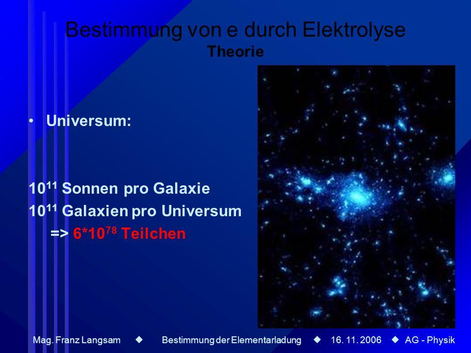 Mag. Franz Langsam Bestimmung der Elementarladung 16. 11. 2006 AG - Physik Universum: 10 11 Sonnen pro Galaxie 10 11 Galaxien pro Universum => 6*10 78