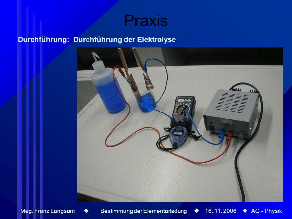 Mag. Franz Langsam Bestimmung der Elementarladung 16. 11. 2006 AG - Physik Praxis Durchführung: Durchführung der Elektrolyse