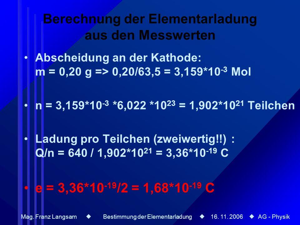 Mag. Franz Langsam Bestimmung der Elementarladung 16. 11. 2006 AG - Physik Berechnung der Elementarladung aus den Messwerten Abscheidung an der Kathod