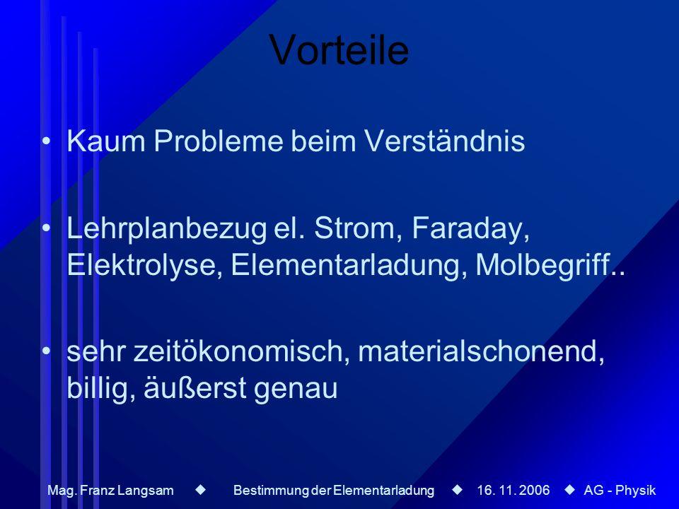 Mag. Franz Langsam Bestimmung der Elementarladung 16. 11. 2006 AG - Physik Vorteile Kaum Probleme beim Verständnis Lehrplanbezug el. Strom, Faraday, E