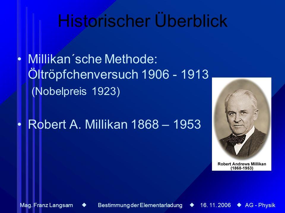 Mag. Franz Langsam Bestimmung der Elementarladung 16. 11. 2006 AG - Physik Historischer Überblick Millikan´sche Methode: Öltröpfchenversuch 1906 - 191