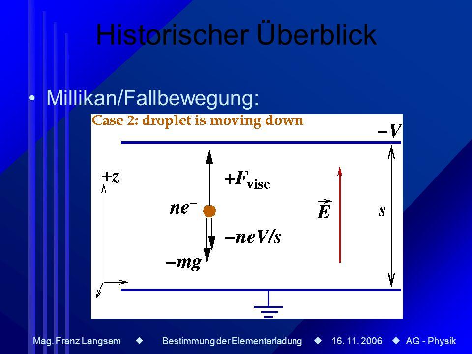 Mag. Franz Langsam Bestimmung der Elementarladung 16. 11. 2006 AG - Physik Historischer Überblick Millikan/Fallbewegung: