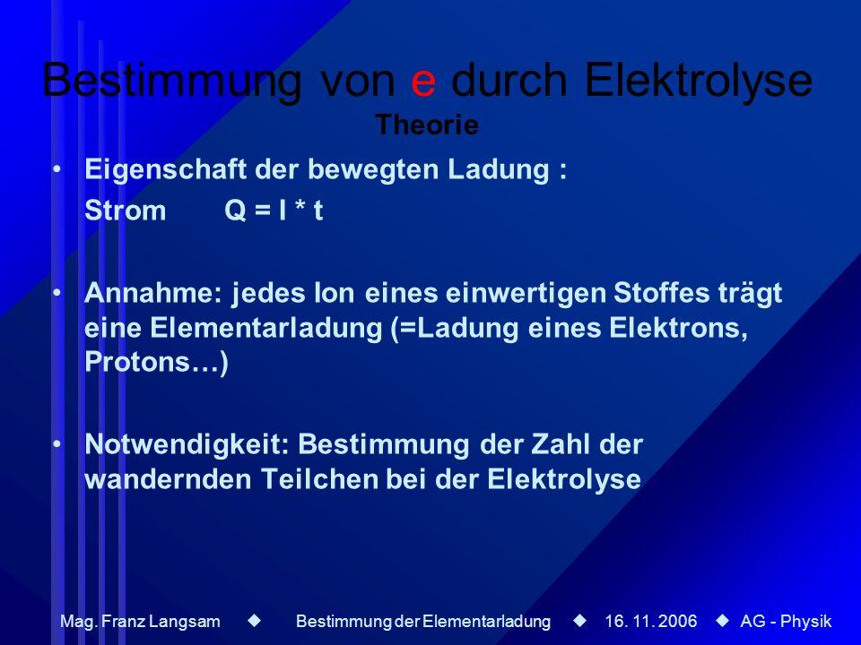Mag. Franz Langsam Bestimmung der Elementarladung 16. 11. 2006 AG - Physik Bestimmung von e durch Elektrolyse Theorie Eigenschaft der bewegten Ladung